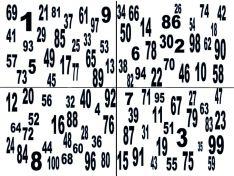 100 quadrant
