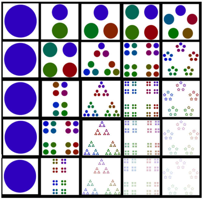 power expoenntial pattern