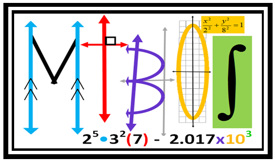 image about Welcome Banner Printable identified as Math \u003d Get pleasure from: Cost-free Printable Math-y Welcome Banner
