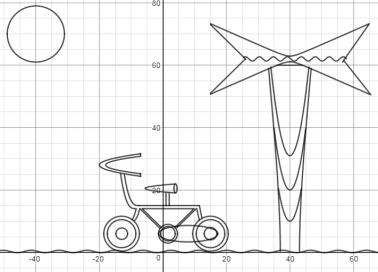 jaspers bike