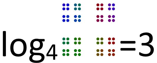 log-4-3
