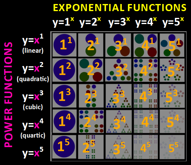 pattern-with-equations