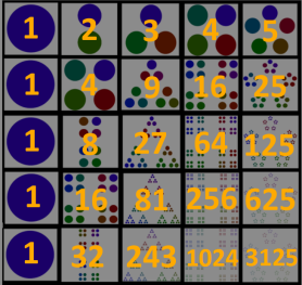 pattern-with-numbers
