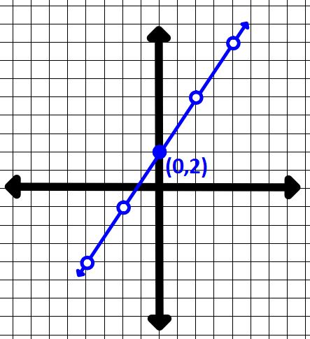 graph-3