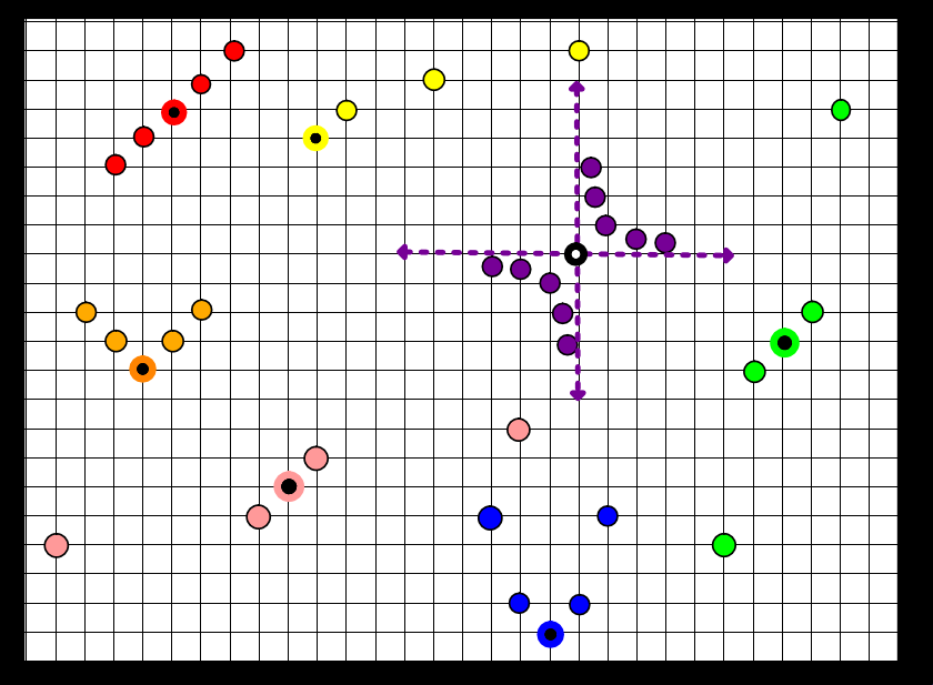 points-function-dots
