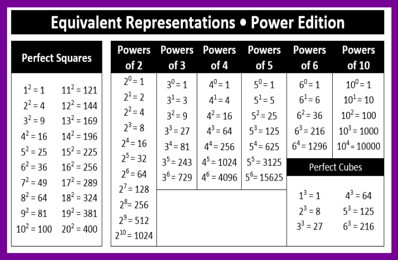 poweres-to-memorie