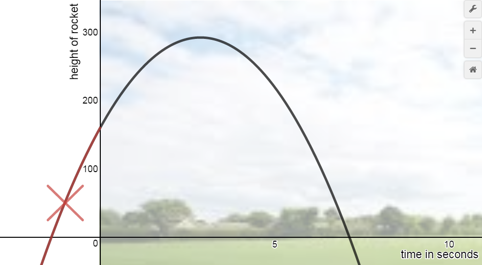 desmos-graph-2