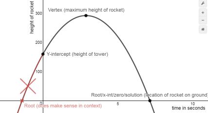 desmos-graph-4