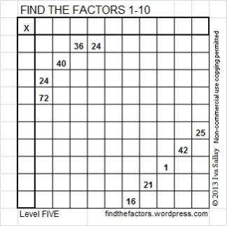 find the factors