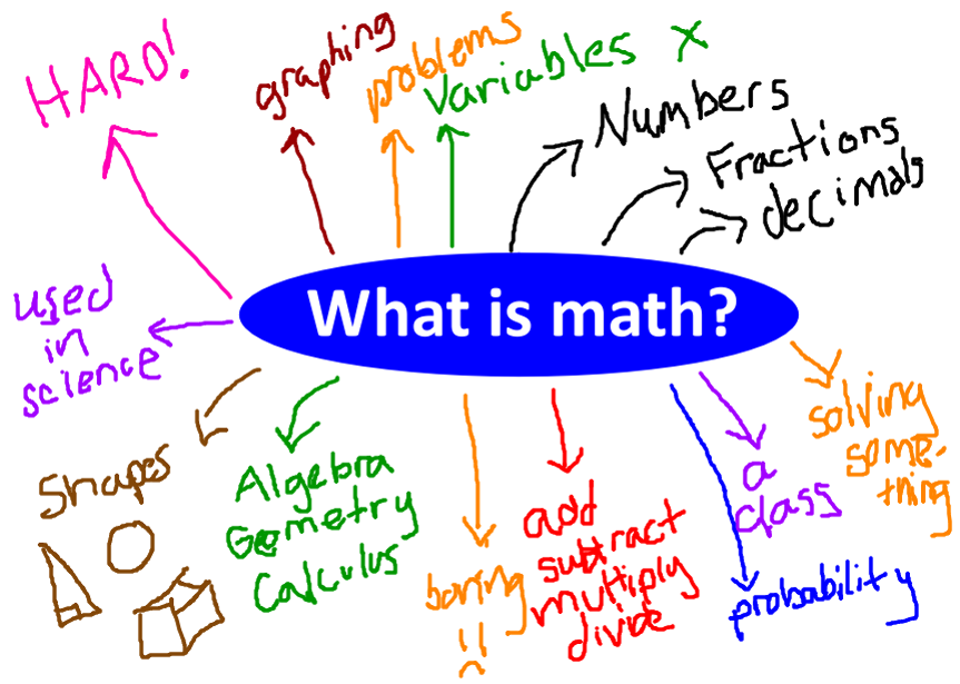 math is