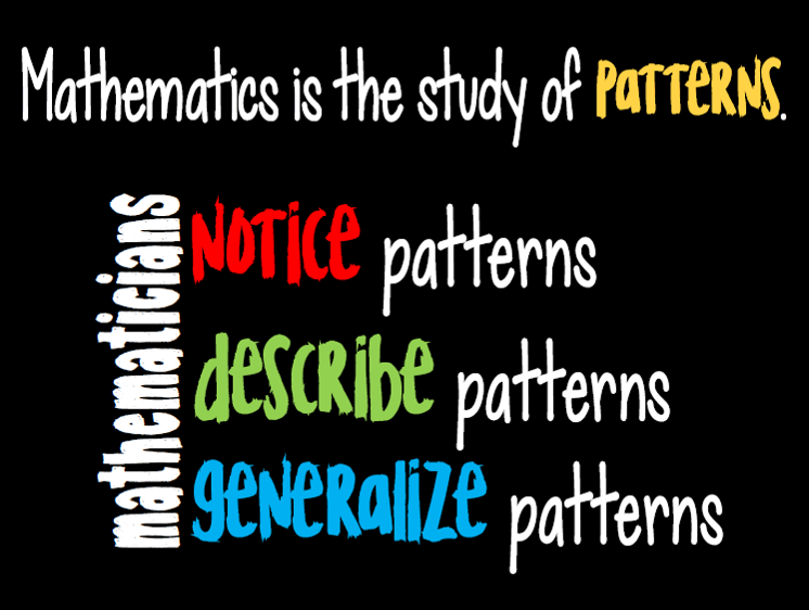 What Is Math What Do Mathematicians Do Sara Vanderwerf